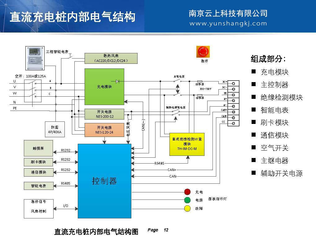 直流充电桩内部电气结构图